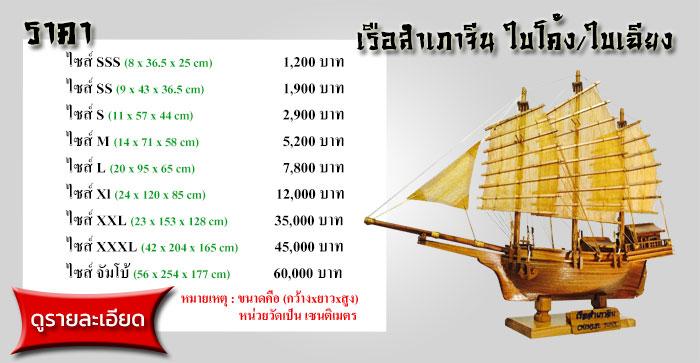 ราคา เรือสำเภาจีน