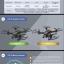 Cheerson CX-35 Phantom Quadcopter FPV MONITER 5.8Ghz [กล้องชัด,ปรับองศาได้] thumbnail 4